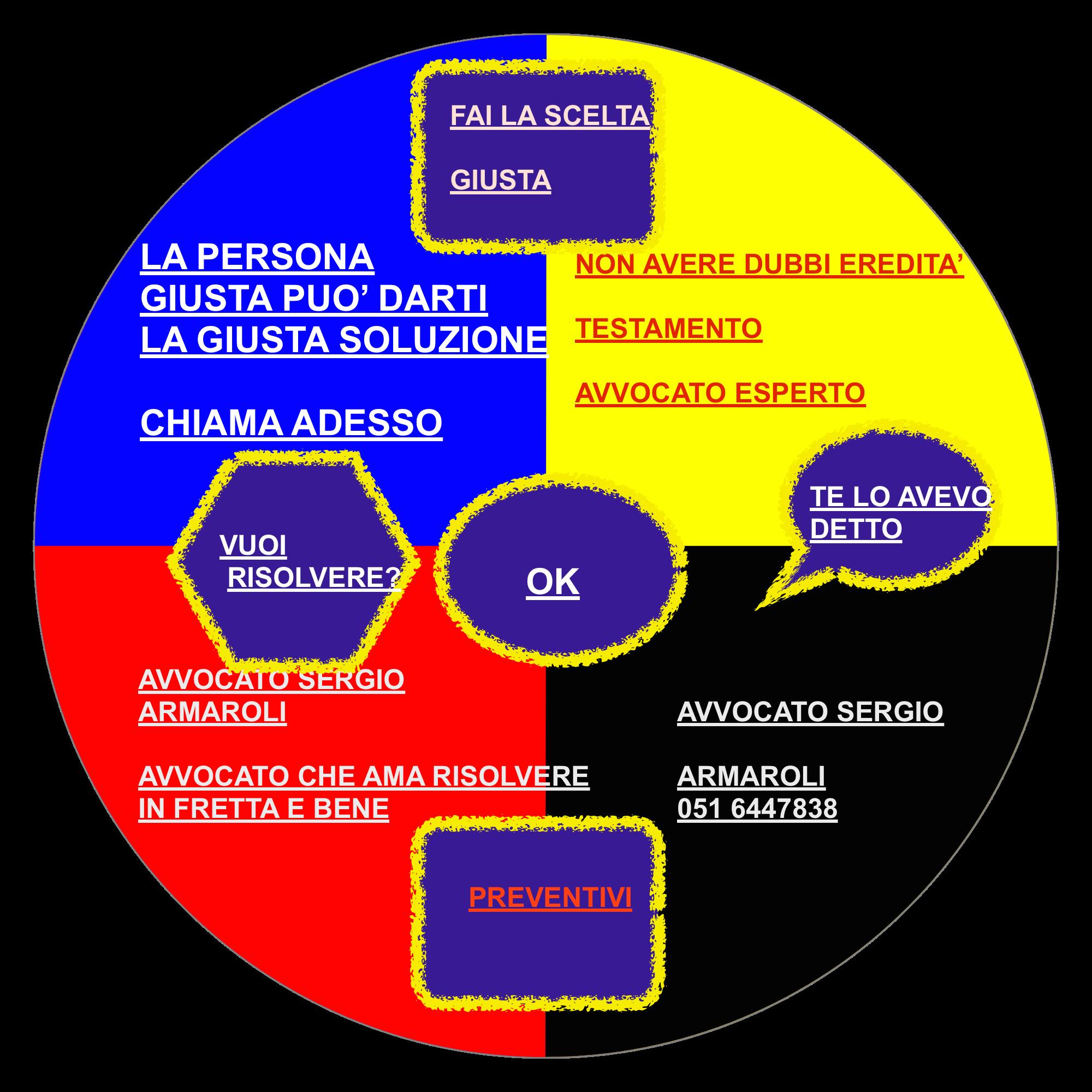 Successioni ereditarie, consulenze eredità Bologna, Bologna successioni pareri legali, studio legale eredità Bologna